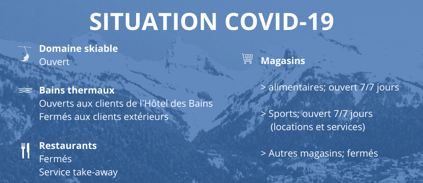 Situation Covid – Hiver 20/21