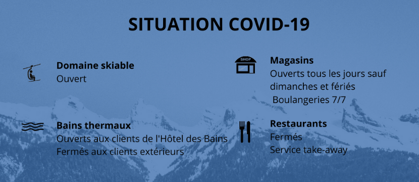 Situation Covid